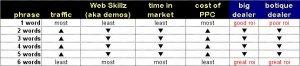 PPC-ROI-table.jpg