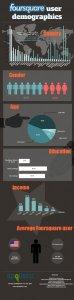 Foursquare Demographics.jpg