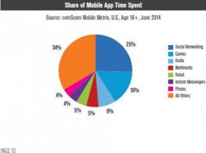 mobile-app-stats.jpg
