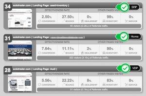 Referral Traffic - multiple landing pages.jpg