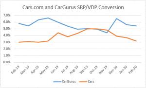 cars vs gurus.png