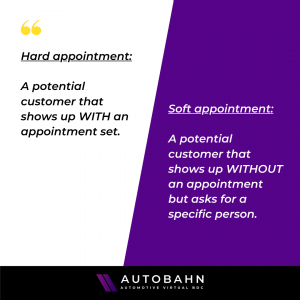 Autobahn VBDC - Hard vs Soft Appointment.png