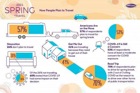 Cars.com-Spring Break Travel Graphic.jpg